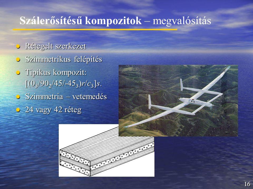16 Szálerősítésű kompozitok – megvalósítás Rétegelt szerkezet Rétegelt szerkezet Szimmetrikus felépítés Szimmetrikus felépítés Tipikus kompozit: [(0 3