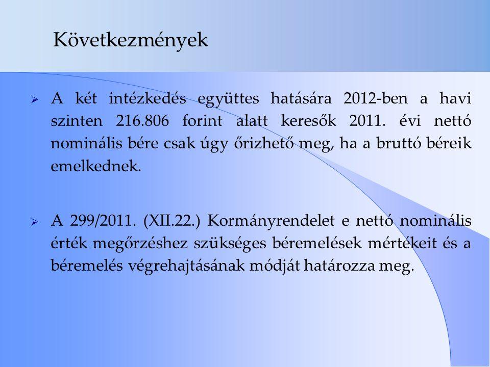 Következmények  A két intézkedés együttes hatására 2012-ben a havi szinten 216.806 forint alatt keresők 2011.