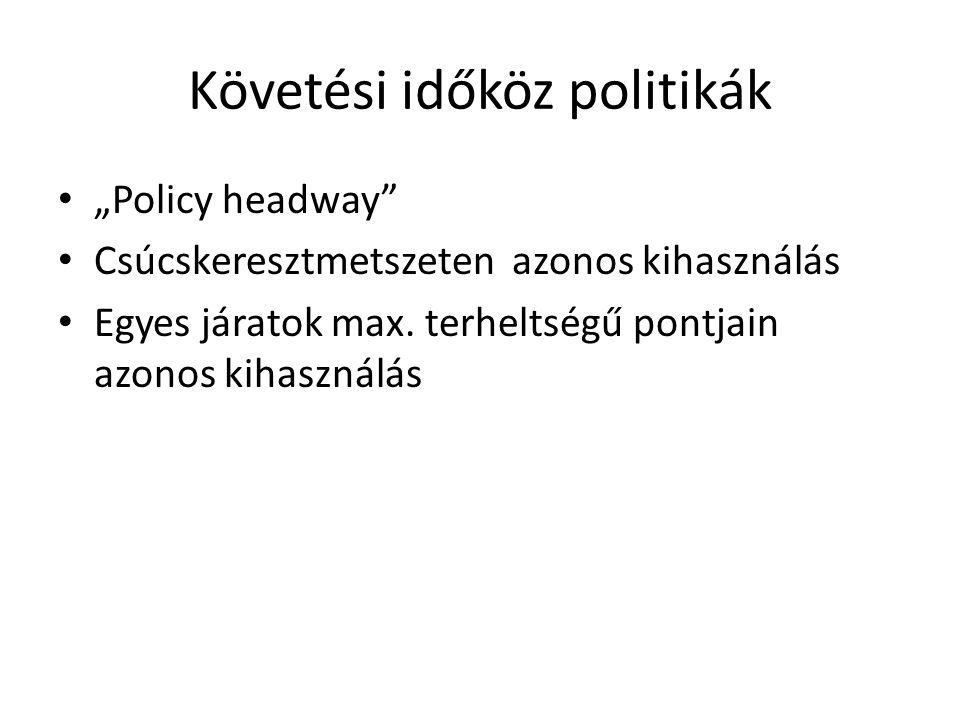 """Követési időköz politikák """"Policy headway"""" Csúcskeresztmetszeten azonos kihasználás Egyes járatok max. terheltségű pontjain azonos kihasználás"""