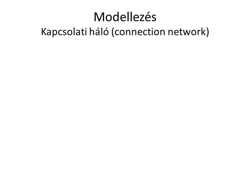 Modellezés Kapcsolati háló (connection network)