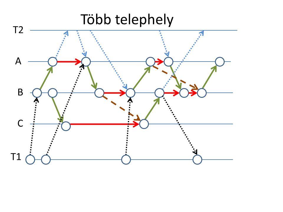 A B C T1 T2 Több telephely