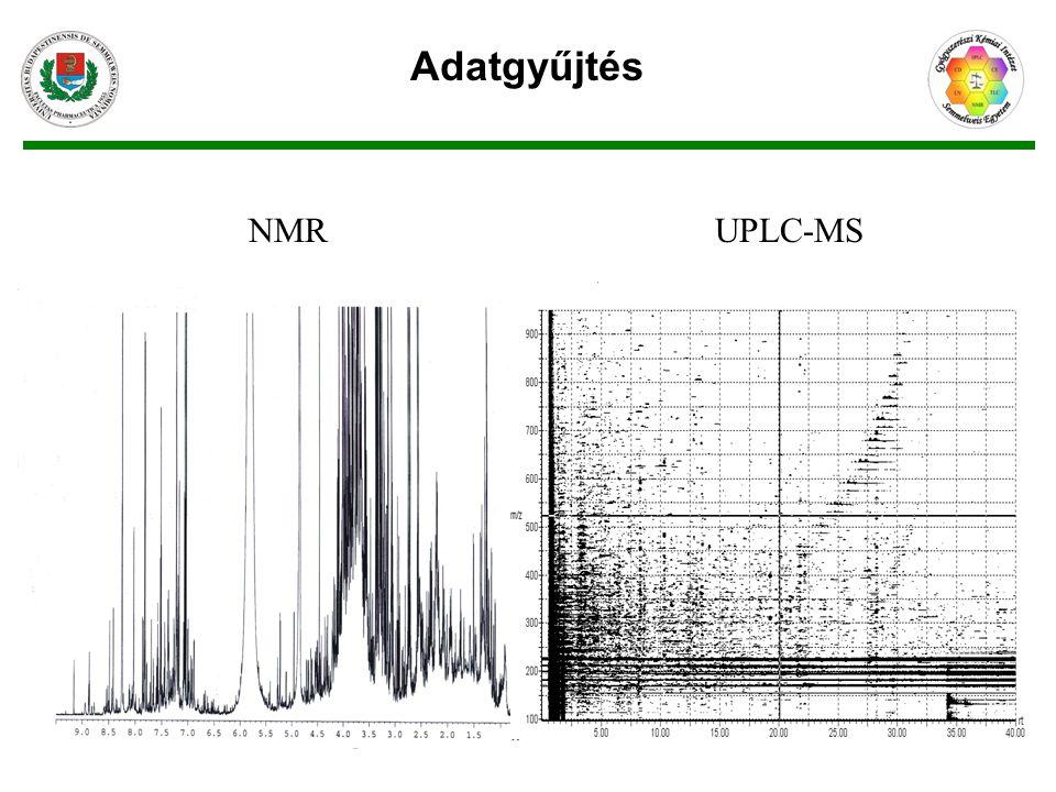 Adatgyűjtés NMRUPLC-MS