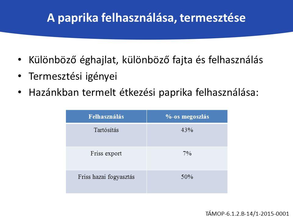 A paprika felhasználása, termesztése Különböző éghajlat, különböző fajta és felhasználás Termesztési igényei Hazánkban termelt étkezési paprika felhasználása: TÁMOP-6.1.2.B-14/1-2015-0001 Felhasználás%-os megoszlás Tartósítás 43% Friss export 7% Friss hazai fogyasztás 50%