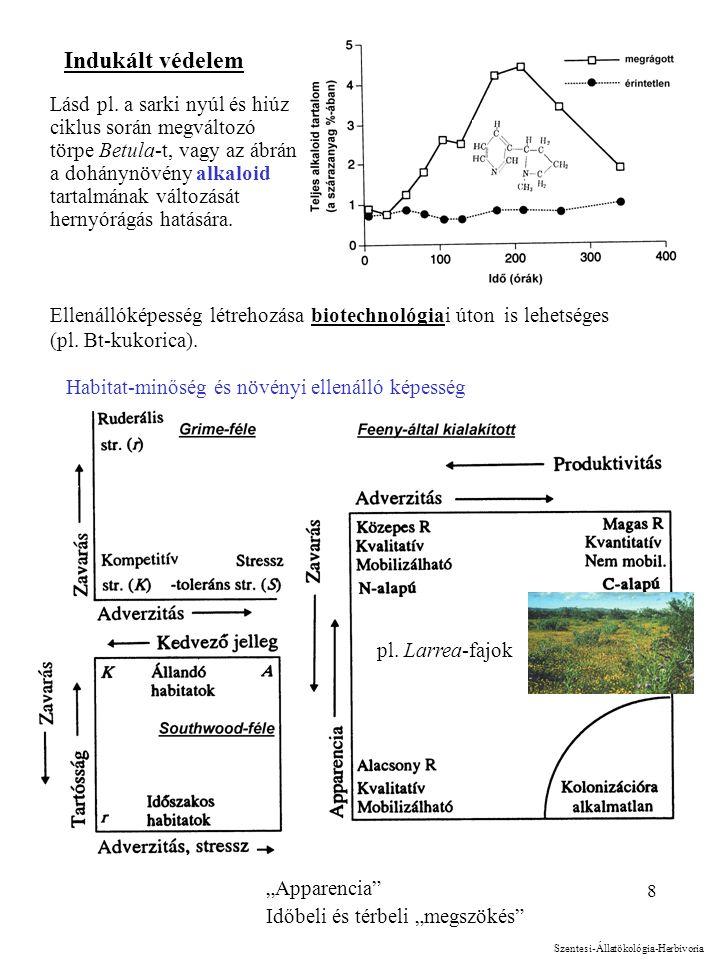 8 Indukált védelem Ellenállóképesség létrehozása biotechnológiai úton is lehetséges (pl. Bt-kukorica). Lásd pl. a sarki nyúl és hiúz ciklus során megv