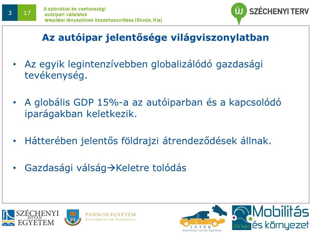 A szlovákiai és csehországi autóipari vállalatok telepítési tényezőinek összehasonlítása (Skoda, Kia) 317 Az egyik legintenzívebben globalizálódó gazdasági tevékenység.