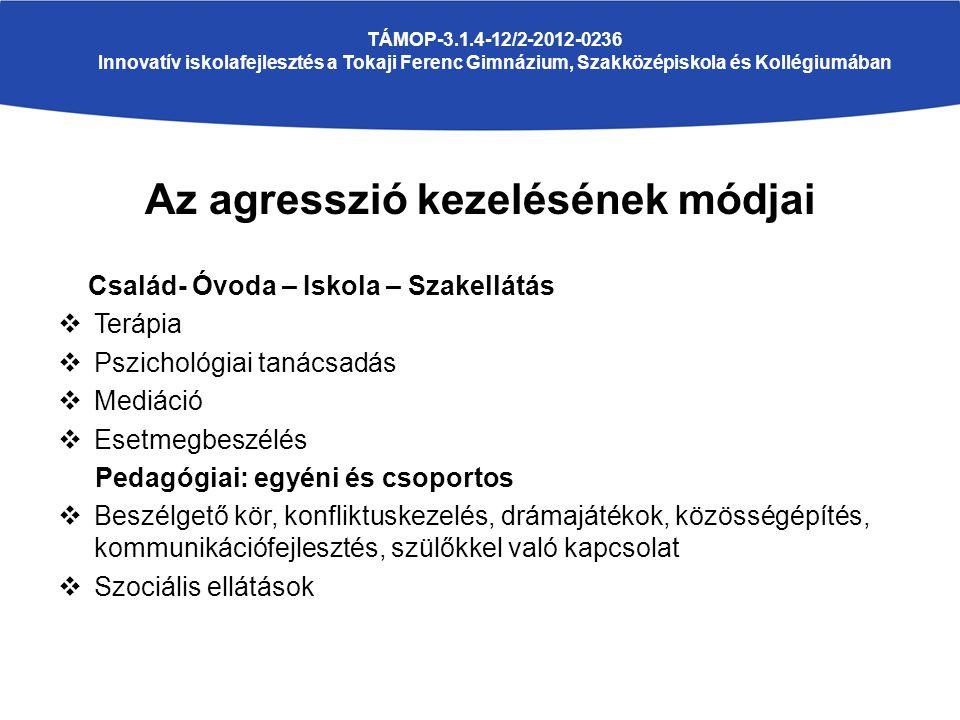 Az agresszió kezelésének módjai Család- Óvoda – Iskola – Szakellátás  Terápia  Pszichológiai tanácsadás  Mediáció  Esetmegbeszélés Pedagógiai: egyéni és csoportos  Beszélgető kör, konfliktuskezelés, drámajátékok, közösségépítés, kommunikációfejlesztés, szülőkkel való kapcsolat  Szociális ellátások TÁMOP-3.1.4-12/2-2012-0236 Innovatív iskolafejlesztés a Tokaji Ferenc Gimnázium, Szakközépiskola és Kollégiumában