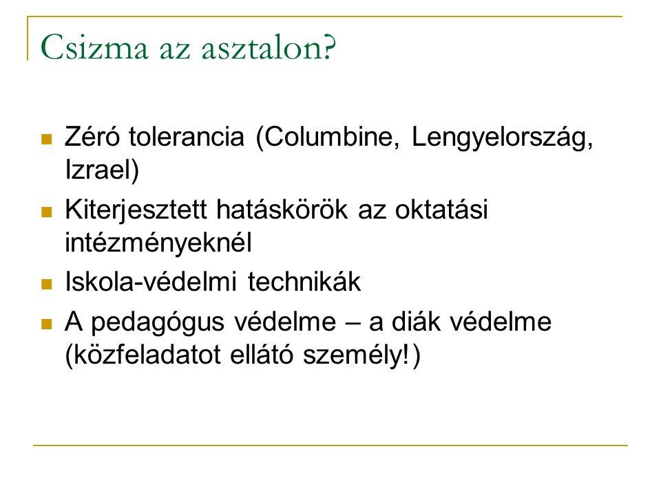 Csizma az asztalon? Zéró tolerancia (Columbine, Lengyelország, Izrael) Kiterjesztett hatáskörök az oktatási intézményeknél Iskola-védelmi technikák A