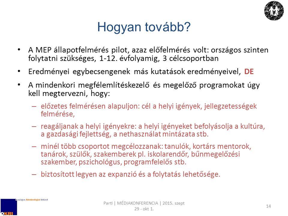 Hogyan tovább? A MEP állapotfelmérés pilot, azaz előfelmérés volt: országos szinten folytatni szükséges, 1-12. évfolyamig, 3 célcsoportban Eredményei