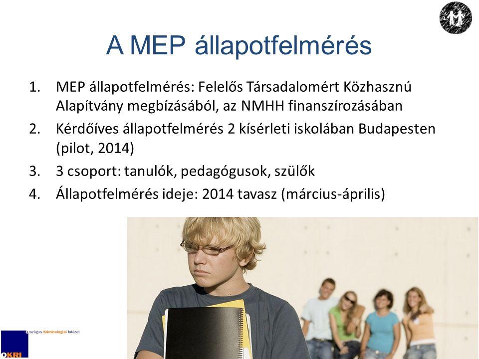 A MEP állapotfelmérés 1.MEP állapotfelmérés: Felelős Társadalomért Közhasznú Alapítvány megbízásából, az NMHH finanszírozásában 2.Kérdőíves állapotfelmérés 2 kísérleti iskolában Budapesten (pilot, 2014) 3.3 csoport: tanulók, pedagógusok, szülők 4.Állapotfelmérés ideje: 2014 tavasz (március-április) Parti | MÉDIAKONFERENCIA | 2015.