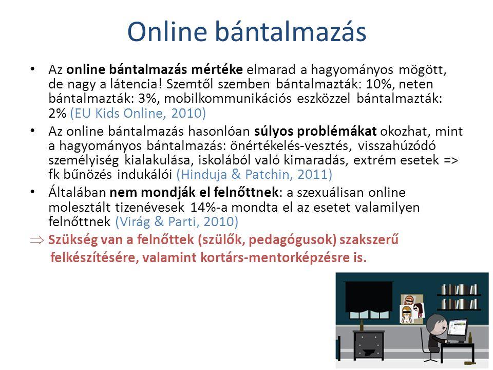 Online bántalmazás Az online bántalmazás mértéke elmarad a hagyományos mögött, de nagy a látencia.