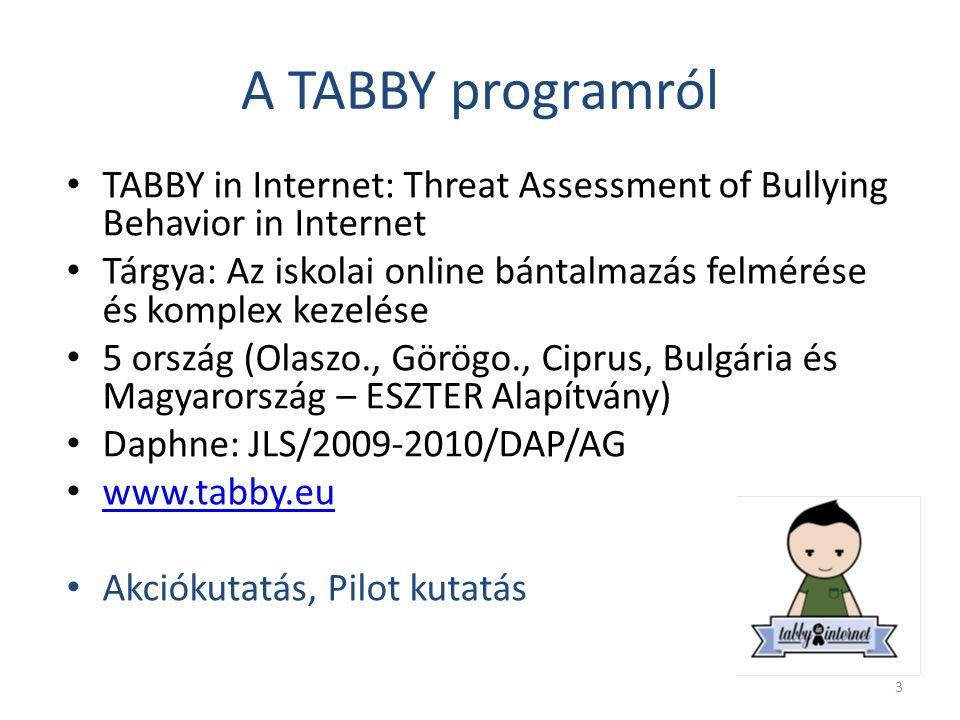 A TABBY programról TABBY in Internet: Threat Assessment of Bullying Behavior in Internet Tárgya: Az iskolai online bántalmazás felmérése és komplex kezelése 5 ország (Olaszo., Görögo., Ciprus, Bulgária és Magyarország – ESZTER Alapítvány) Daphne: JLS/2009-2010/DAP/AG www.tabby.eu Akciókutatás, Pilot kutatás 3