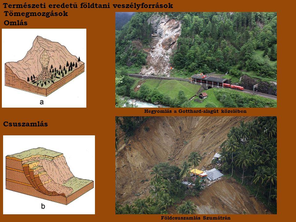 Tömegmozgások Omlás Csuszamlás Hegyomlás a Gotthard-alagút közelében Földcsuszamlás Szumátrán Természeti eredetű földtani veszélyforrások