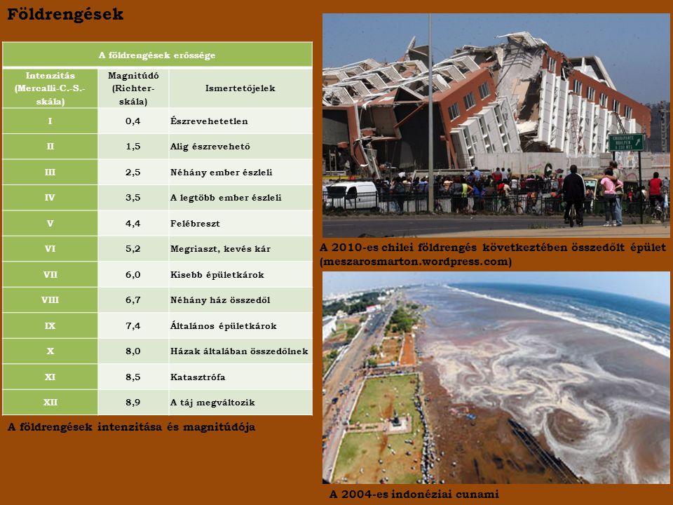 Földrengések A földrengések erőssége Intenzitás (Mercalli-C.-S.- skála) Magnitúdó (Richter- skála) Ismertetőjelek I0,4Észrevehetetlen II1,5Alig észrevehető III2,5Néhány ember észleli IV3,5A legtöbb ember észleli V4,4Felébreszt VI5,2Megriaszt, kevés kár VII6,0Kisebb épületkárok VIII6,7Néhány ház összedől IX7,4Általános épületkárok X8,0Házak általában összedőlnek XI8,5Katasztrófa XII8,9A táj megváltozik A földrengések intenzitása és magnitúdója A 2010-es chilei földrengés következtében összedőlt épület (meszarosmarton.wordpress.com) A 2004-es indonéziai cunami