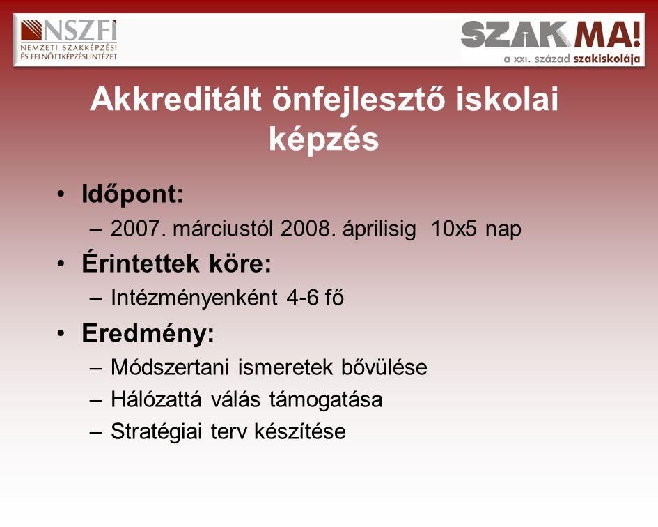 Akkreditált önfejlesztő iskolai képzés Időpont: –2007.