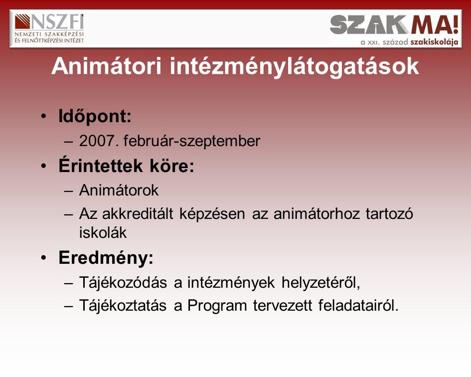 Akkreditált képzések kidolgozása Időpont: –2007.