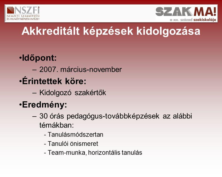 Képzés szervezése a pályázatírás segítésére Időpont: –2007.