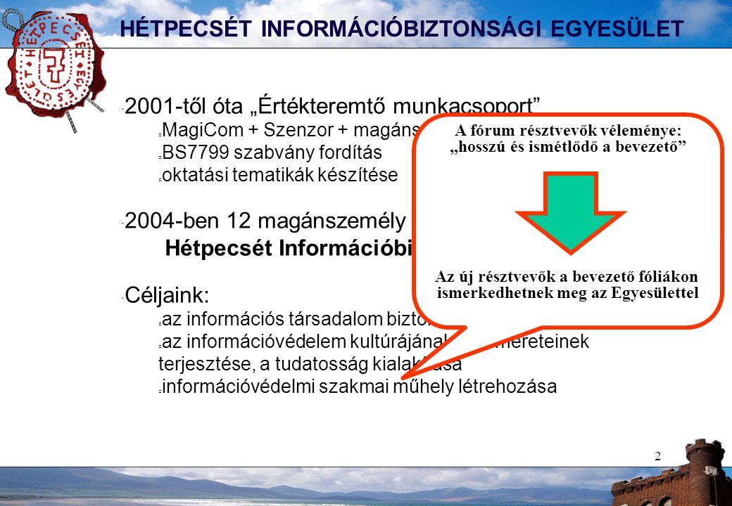 """2 HÉTPECSÉT INFORMÁCIÓBIZTONSÁGI EGYESÜLET  2001-től óta """"Értékteremtő munkacsoport"""" MagiCom + Szenzor + magánszemélyek BS7799 szabvány fordítás okta"""