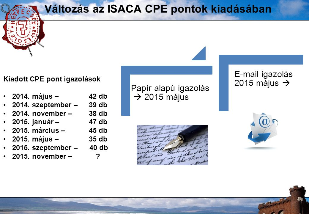 Papír alapú igazolás  2015 május E-mail igazolás 2015 május  Kiadott CPE pont igazolások 2014. május – 42 db 2014. szeptember – 39 db 2014. november