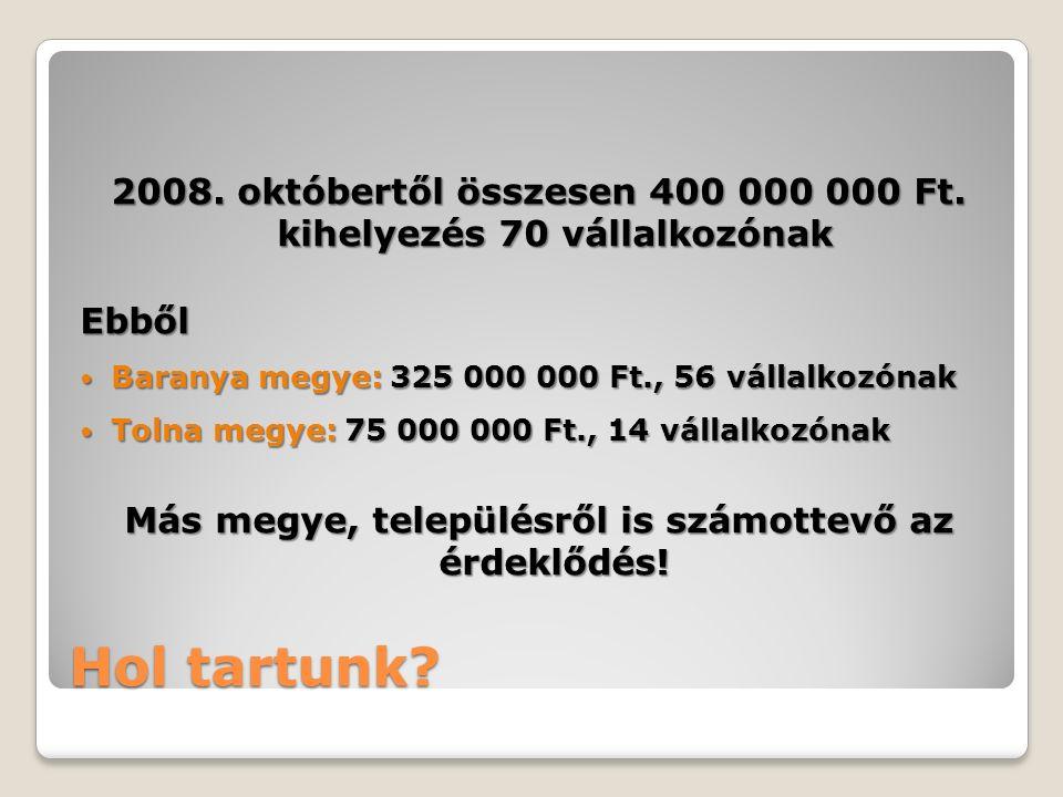 Hol tartunk. 2008. októbertől összesen 400 000 000 Ft.