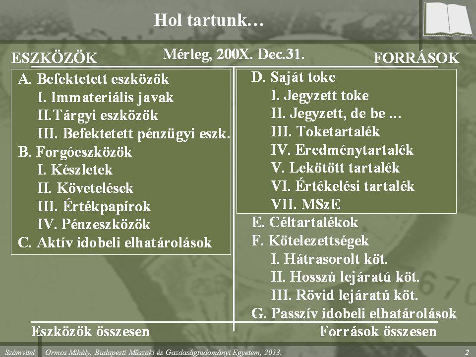 Számvitel Ormos Mihály, Budapesti Műszaki és Gazdaságtudományi Egyetem, 2013. 2 Hol tartunk…