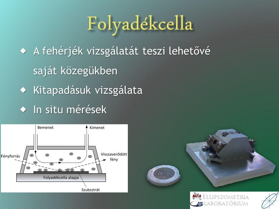 Ellipszometria laboratórium Bioszenzorika  Biológiai anyagok vizsgálata  Jelen pillanatban az orvostudományban, mezőgazdaságban, élelmiszerbiztonságban és a nemzetvédelemben is felhasználják (pl.