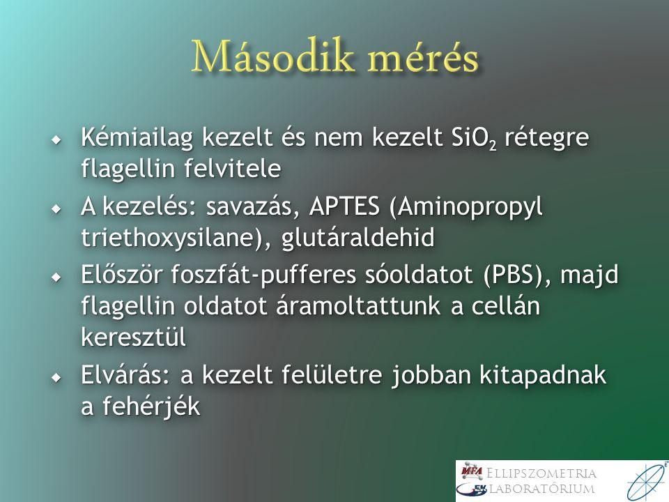 Ellipszometria laboratórium A.Nemeth, P. Kozma, T.