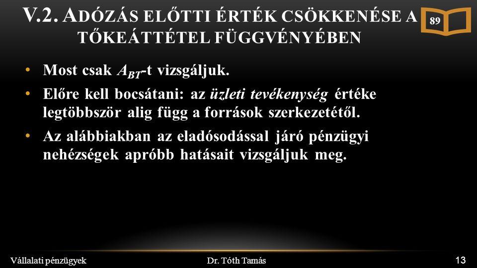 Dr. Tóth Tamás Vállalati pénzügyek 13 V.2.