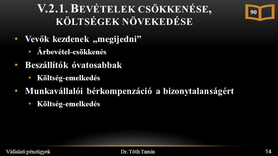 """Dr. Tóth Tamás Vállalati pénzügyek 14 V.2.1. B EVÉTELEK CSÖKKENÉSE, KÖLTSÉGEK NÖVEKEDÉSE Vevők kezdenek """"megijedni"""" Árbevétel-csökkenés Beszállítók óv"""
