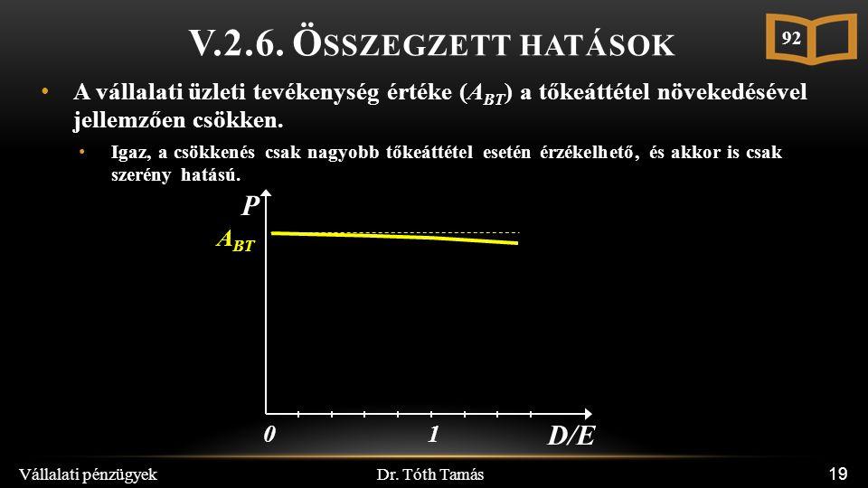Dr. Tóth Tamás Vállalati pénzügyek 19 V.2.6. Ö SSZEGZETT HATÁSOK A vállalati üzleti tevékenység értéke (A BT ) a tőkeáttétel növekedésével jellemzően