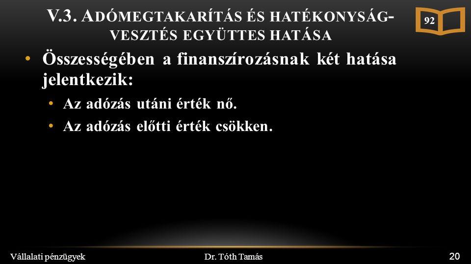 Dr. Tóth Tamás Vállalati pénzügyek 20 V.3. A DÓMEGTAKARÍTÁS ÉS HATÉKONYSÁG - VESZTÉS EGYÜTTES HATÁSA Összességében a finanszírozásnak két hatása jelen