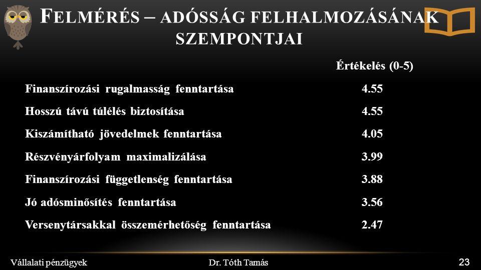 Dr. Tóth Tamás Vállalati pénzügyek 23 F ELMÉRÉS – ADÓSSÁG FELHALMOZÁSÁNAK SZEMPONTJAI Értékelés (0-5) Finanszírozási rugalmasság fenntartása4.55 Hossz