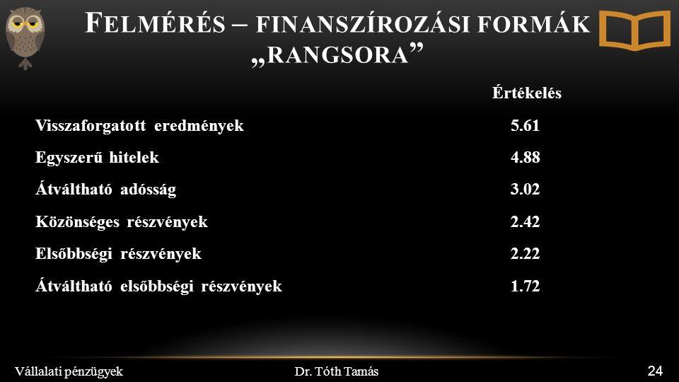 """Dr. Tóth Tamás Vállalati pénzügyek 24 F ELMÉRÉS – FINANSZÍROZÁSI FORMÁK """" RANGSORA """" Értékelés Visszaforgatott eredmények5.61 Egyszerű hitelek4.88 Átv"""