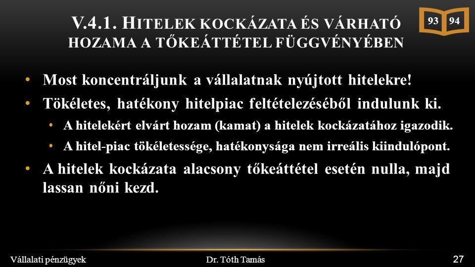 Dr. Tóth Tamás Vállalati pénzügyek 27 V.4.1. H ITELEK KOCKÁZATA ÉS VÁRHATÓ HOZAMA A TŐKEÁTTÉTEL FÜGGVÉNYÉBEN Most koncentráljunk a vállalatnak nyújtot