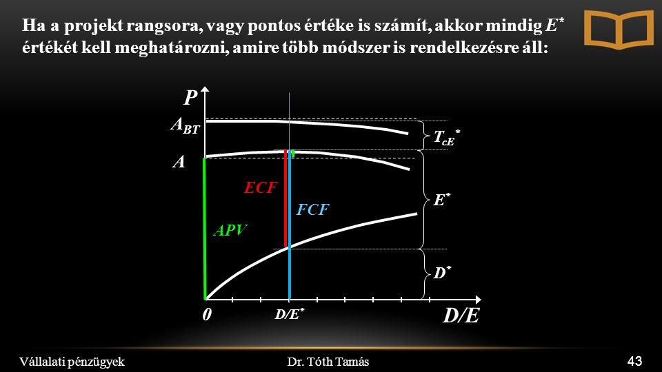 Dr. Tóth Tamás Vállalati pénzügyek 43 Ha a projekt rangsora, vagy pontos értéke is számít, akkor mindig E * értékét kell meghatározni, amire több móds