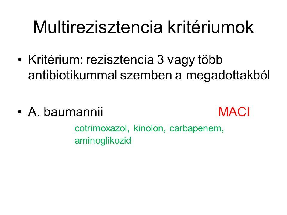 Multirezisztencia kritériumok Kritérium: rezisztencia 3 vagy több antibiotikummal szemben a megadottakból A. baumanniiMACI cotrimoxazol, kinolon, carb