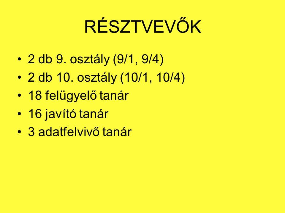 RÉSZTVEVŐK 2 db 9. osztály (9/1, 9/4) 2 db 10.