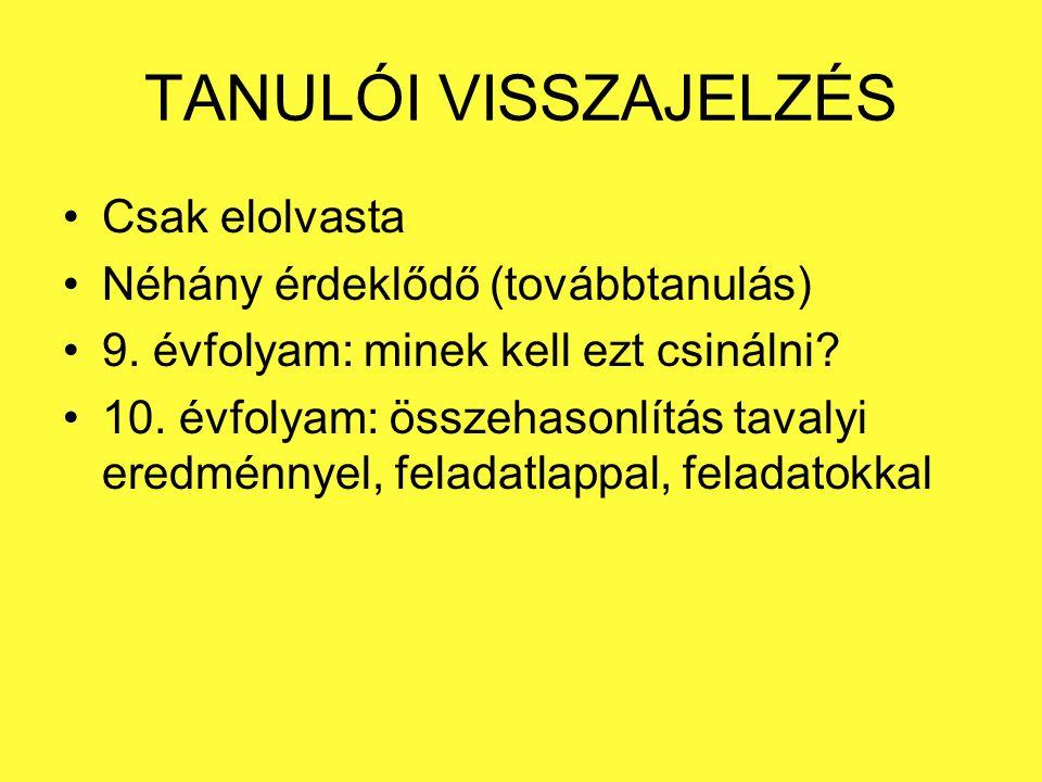 TANULÓI VISSZAJELZÉS Csak elolvasta Néhány érdeklődő (továbbtanulás) 9.