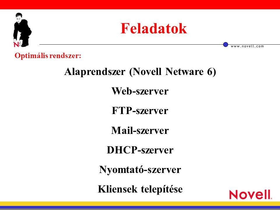 Novell Netware 6 bemutatása - Novell oktatási ajánlata Rendszergazda feladatai NDS-eDirectory, Kötet-NSS jellemzése, NW6 telepítés + SP telepítése Netware Remote Manager, iManager, Netware Web Manager ConsoleOne- Netware Administrator Szolgáltatások WEB, FTP-szerver konfigurálás NAT Kliens-telepítés Levelezés (Mercury+Pmail) Nyomtatás (NDPS, nyomtatási sor alapú) Miről lesz szó?