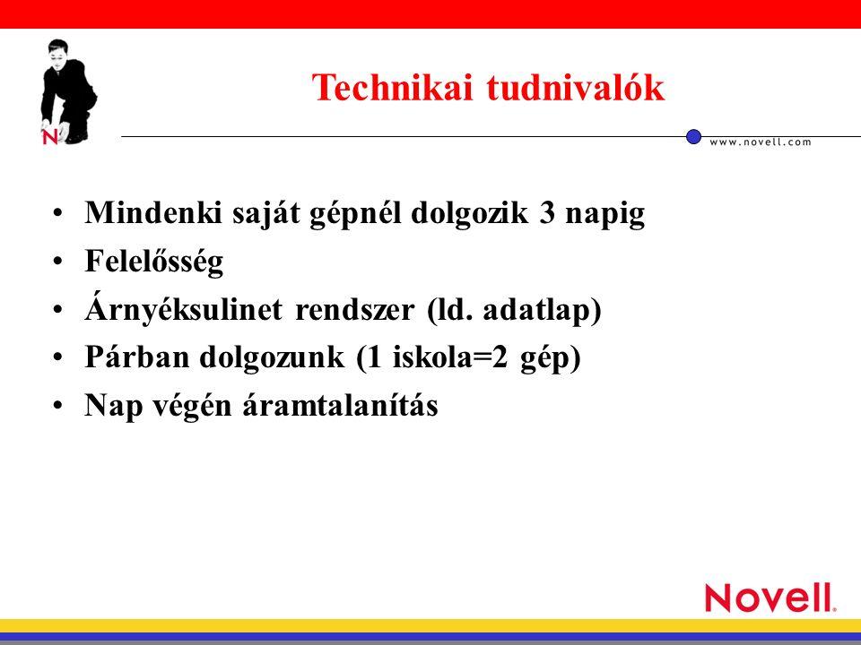 Technikai tudnivalók Mindenki saját gépnél dolgozik 3 napig Felelősség Árnyéksulinet rendszer (ld.