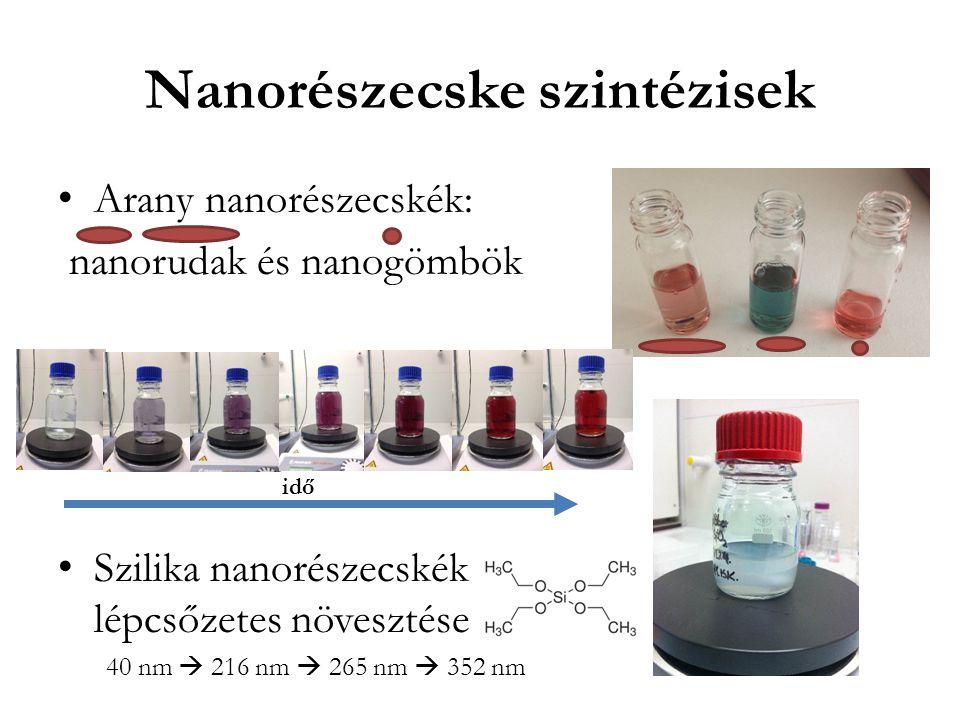 Nanorészecske szintézisek Arany nanorészecskék: nanorudak és nanogömbök Szilika nanorészecskék lépcsőzetes növesztése 40 nm  216 nm  265 nm  352 nm idő