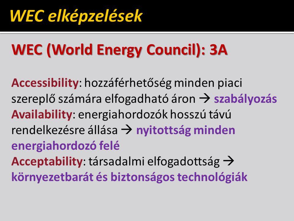 WEC (World Energy Council): 3A Accessibility: hozzáférhetőség minden piaci szereplő számára elfogadható áron  szabályozás Availability: energiahordozók hosszú távú rendelkezésre állása  nyitottság minden energiahordozó felé Acceptability: társadalmi elfogadottság  környezetbarát és biztonságos technológiák