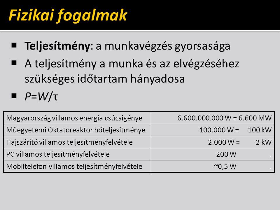 Teljesítmény: a munkavégzés gyorsasága  A teljesítmény a munka és az elvégzéséhez szükséges időtartam hányadosa  P=W/τ Magyarország villamos energia csúcsigénye6.600.000.000 W = 6.600 MW Műegyetemi Oktatóreaktor hőteljesítménye100.000 W = 100 kW Hajszárító villamos teljesítményfelvétele2.000 W = 2 kW PC villamos teljesítményfelvétele200 W.