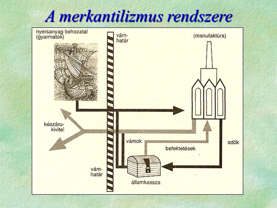 A merkantilizmus rendszere