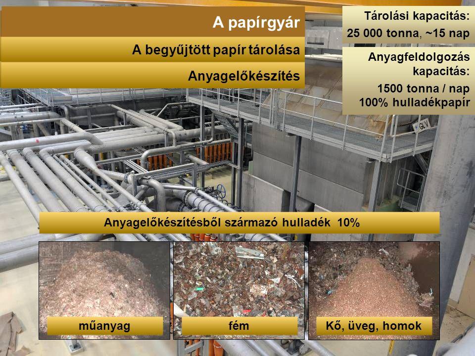 Tárolási kapacitás: 25 000 tonna, ~15 nap Anyagfeldolgozás kapacitás: 1500 tonna / nap 100% hulladékpapír Anyagelőkészítés Anyagelőkészítésből származ