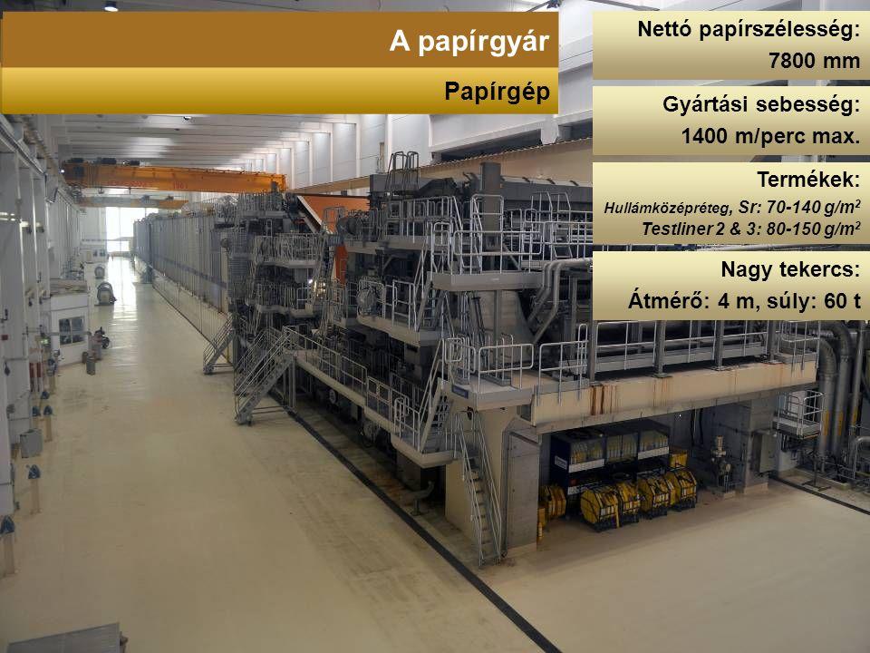 Nettó papírszélesség: 7800 mm Gyártási sebesség: 1400 m/perc max. Termékek: Hullámközépréteg, Sr: 70-140 g/m 2 Testliner 2 & 3: 80-150 g/m 2 Nagy teke