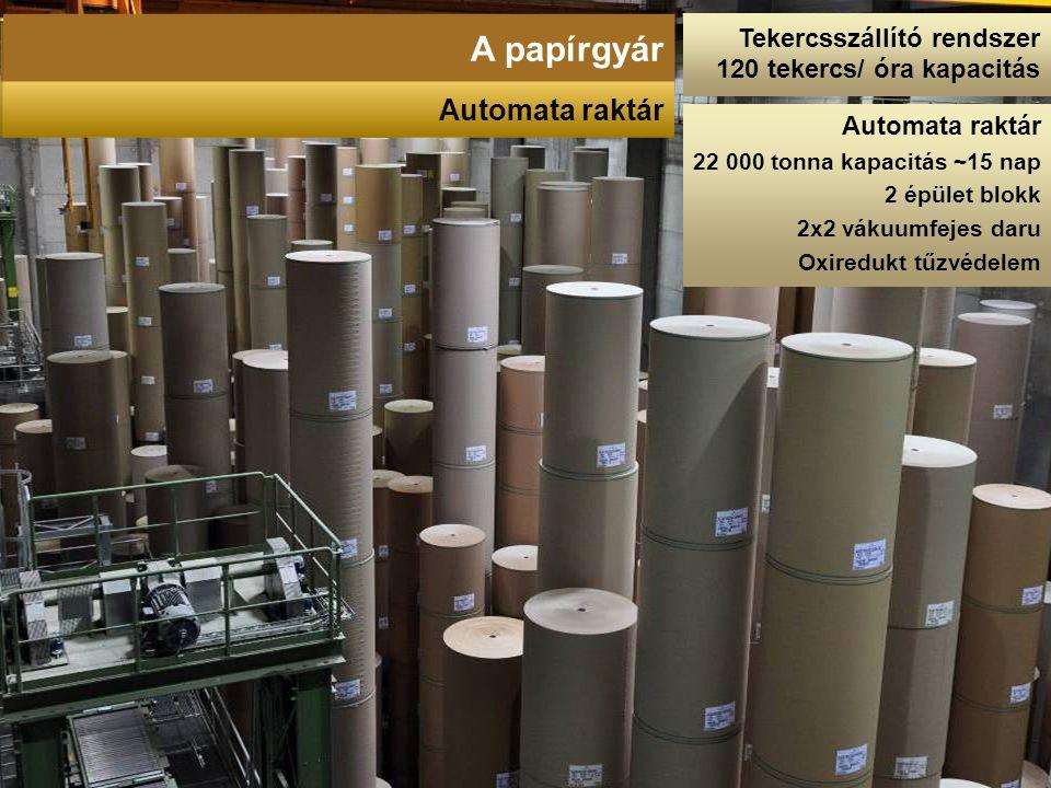 Automata raktár 22 000 tonna kapacitás ~15 nap 2 épület blokk 2x2 vákuumfejes daru Oxiredukt tűzvédelem Tekercsszállító rendszer 120 tekercs/ óra kapa