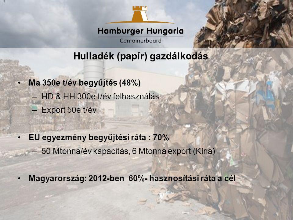 Ma 350e t/év begyűjtés (48%) –HD & HH 300e t/év felhasználás –Export 50e t/év EU egyezmény begyűjtési ráta : 70% –50 Mtonna/év kapacitás, 6 Mtonna exp