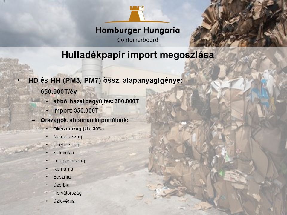 HD és HH (PM3, PM7) össz. alapanyagigénye: –650.000T/év ebből hazai begyűjtés: 300.000T import: 350.000T –Országok, ahonnan importálunk: Olaszország (