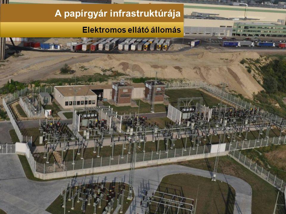 A papírgyár infrastruktúrája Elektromos ellátó állomás