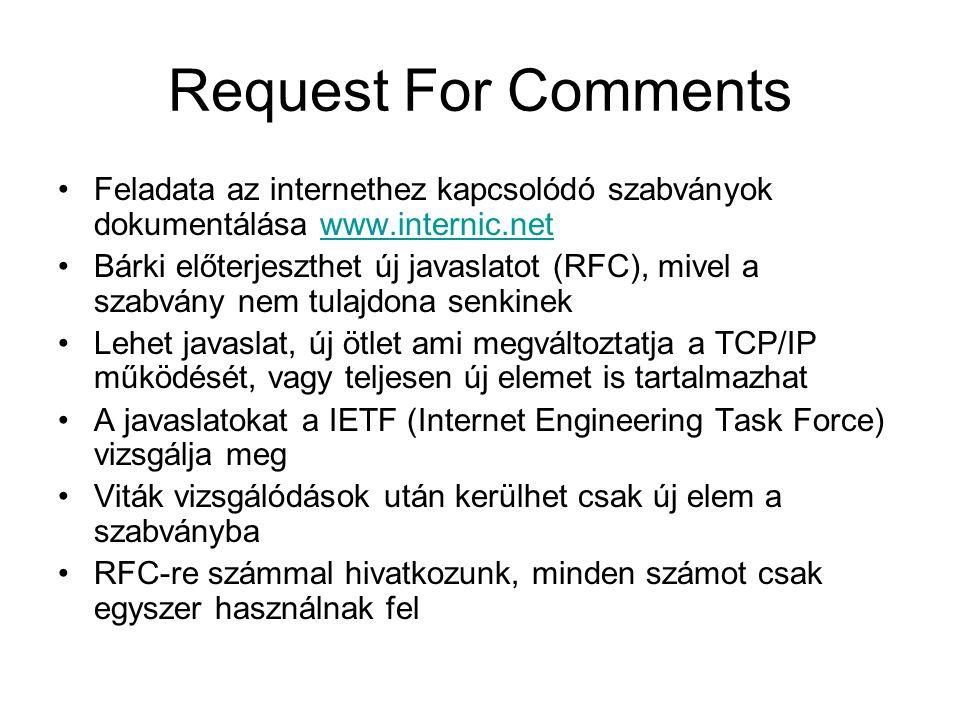 Request For Comments Feladata az internethez kapcsolódó szabványok dokumentálása www.internic.netwww.internic.net Bárki előterjeszthet új javaslatot (RFC), mivel a szabvány nem tulajdona senkinek Lehet javaslat, új ötlet ami megváltoztatja a TCP/IP működését, vagy teljesen új elemet is tartalmazhat A javaslatokat a IETF (Internet Engineering Task Force) vizsgálja meg Viták vizsgálódások után kerülhet csak új elem a szabványba RFC-re számmal hivatkozunk, minden számot csak egyszer használnak fel
